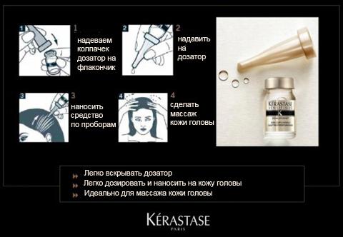 Способ применения активатора густоты от Керастаз