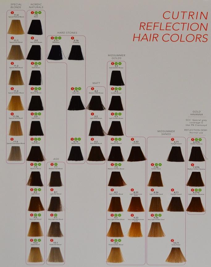 Безаммиачная краска кутрин палитра цветов фото на волосах