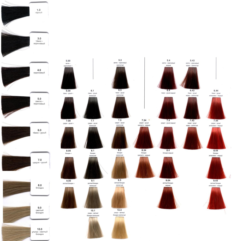 Палитра keen краска для волос