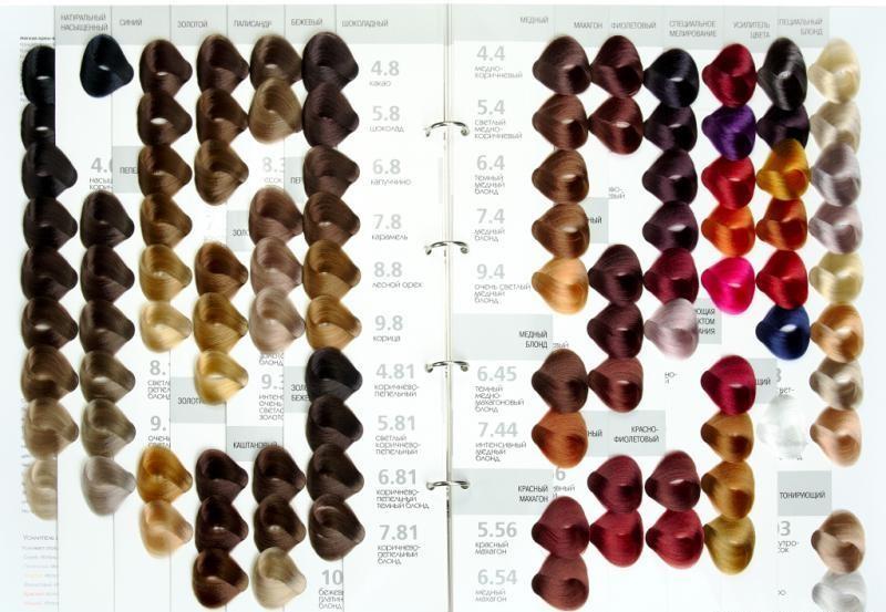 Kapous палитра красок для волос