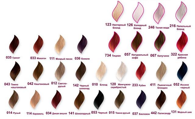 Краски для волос рябина палитра