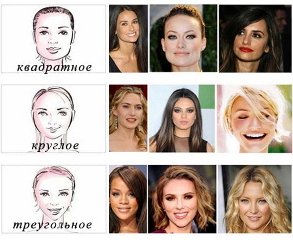 Варианты типов лица