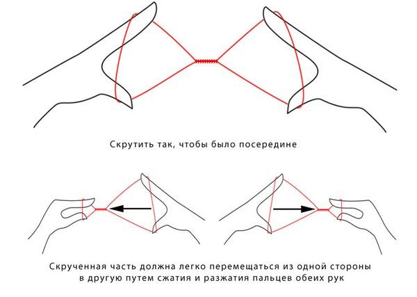 Процедура выщипывания бровей ниткой